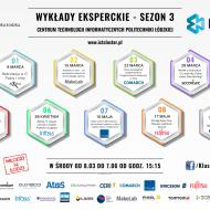 Wykłady eksperckie na PŁ - ICT Polska Centralna Klaster