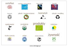 znaki ekologiczne (ekologia.pl)