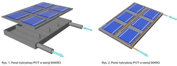 Schemat konstrukcji zaproponowanej w projekcie